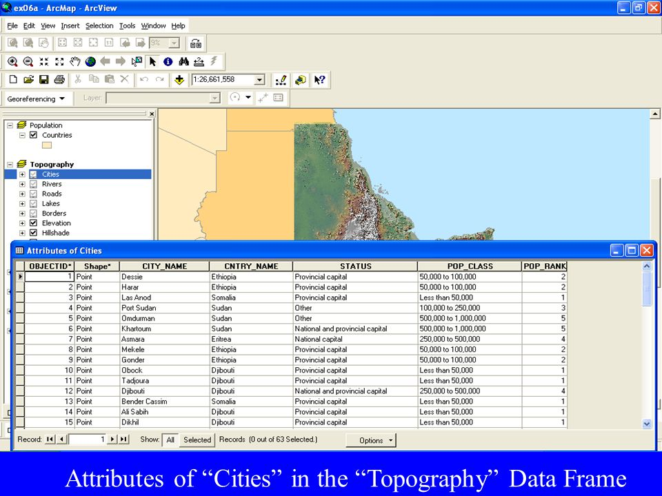 Attributes of Cities in the Topography Data Frame