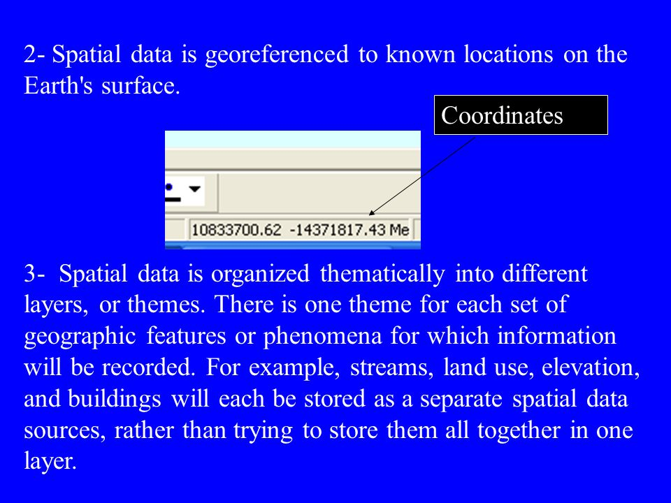 2- Spatial data is georeferenced to known locations on the Earth s surface.