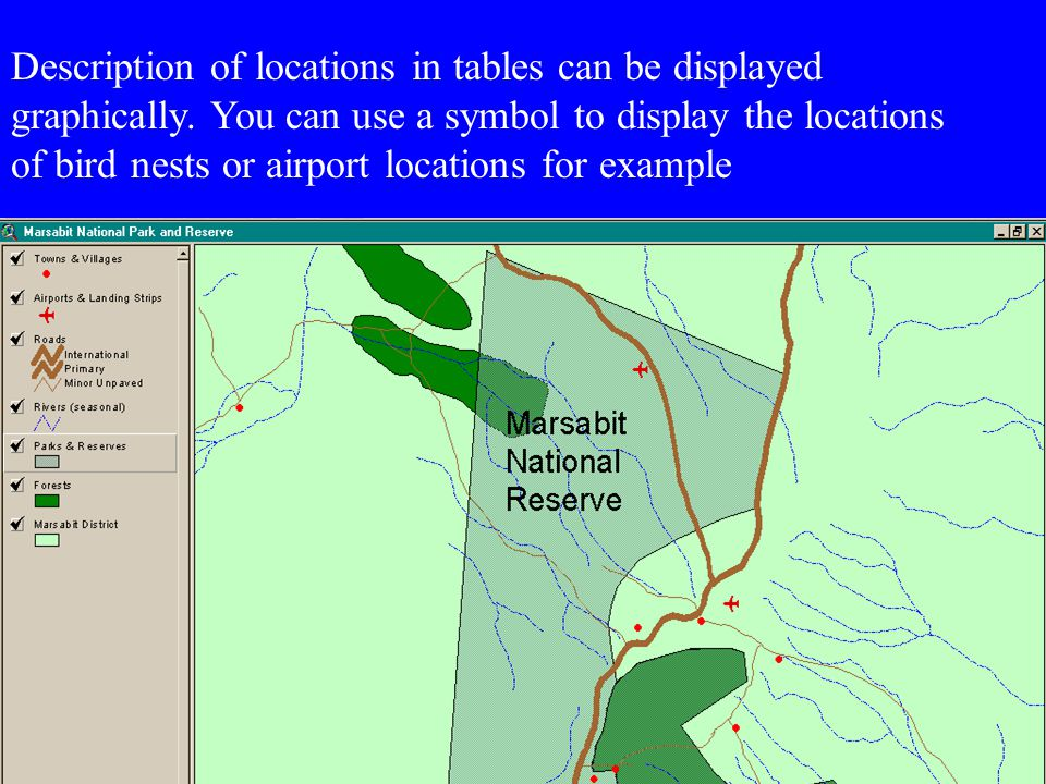 Description of locations in tables can be displayed graphically