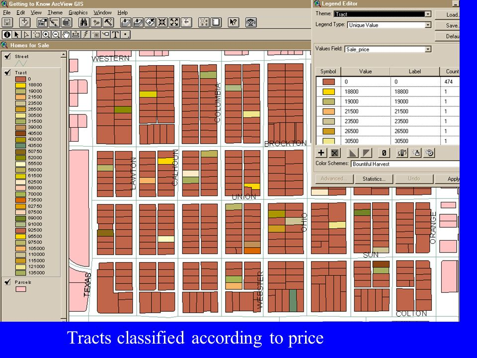 Tracts classified according to price