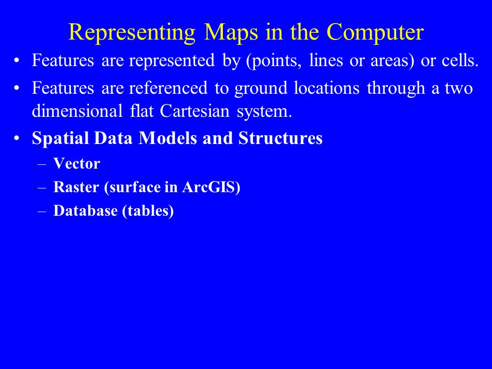 Representing Maps in the Computer