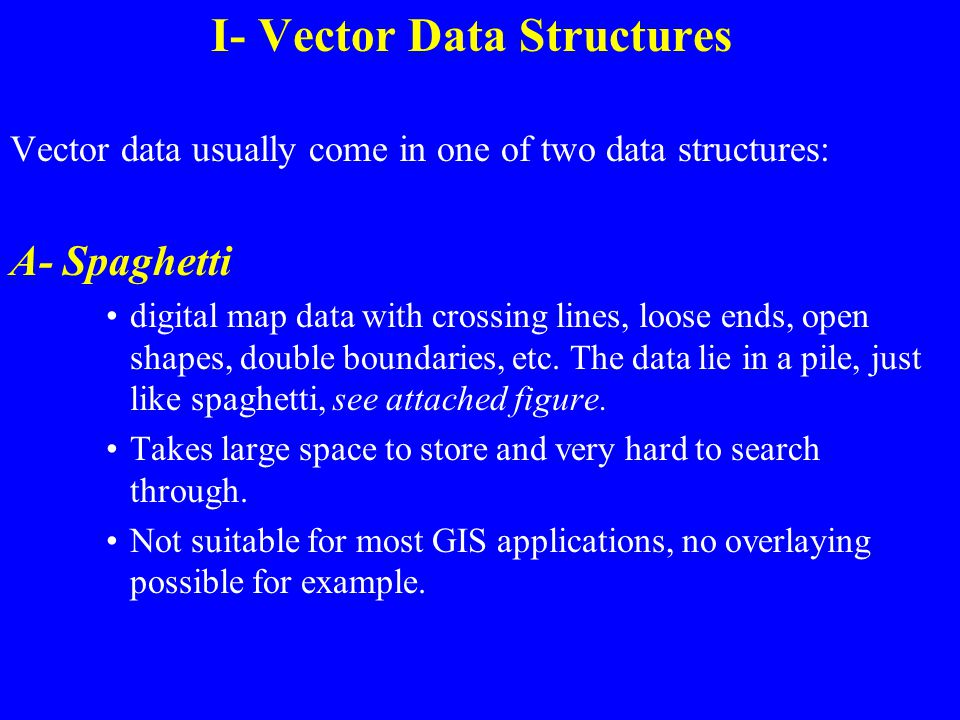 I- Vector Data Structures