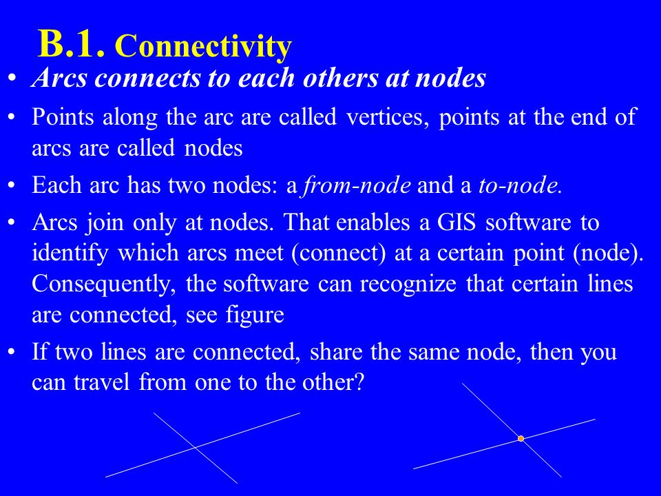B.1. Connectivity Arcs connects to each others at nodes