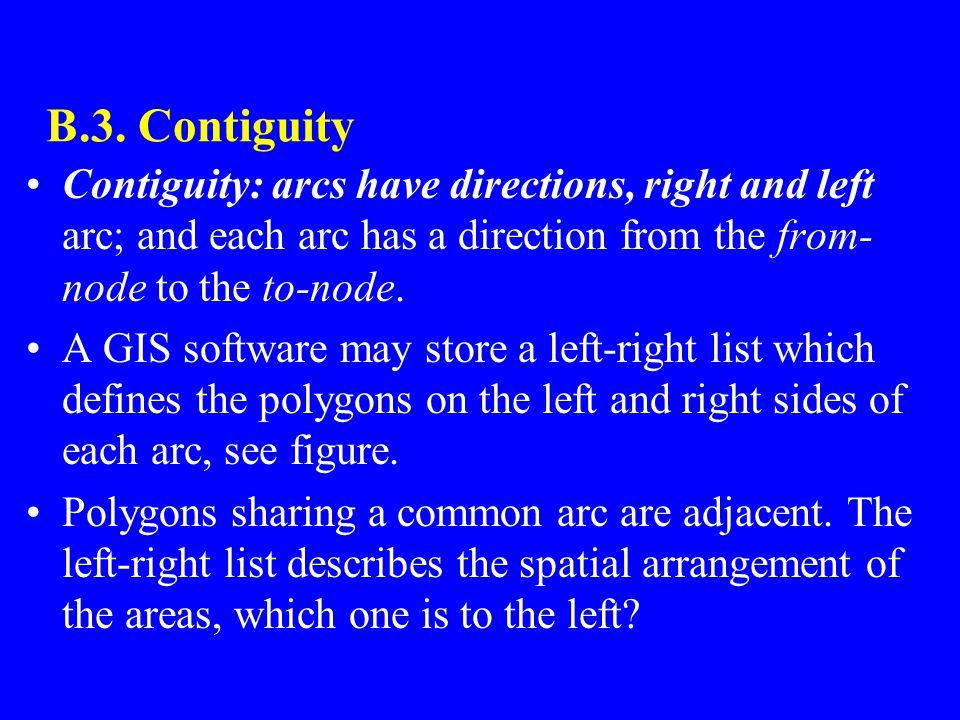 B.3. Contiguity Contiguity: arcs have directions, right and left arc; and each arc has a direction from the from-node to the to-node.