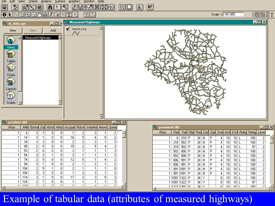 Example of tabular data (attributes of measured highways)