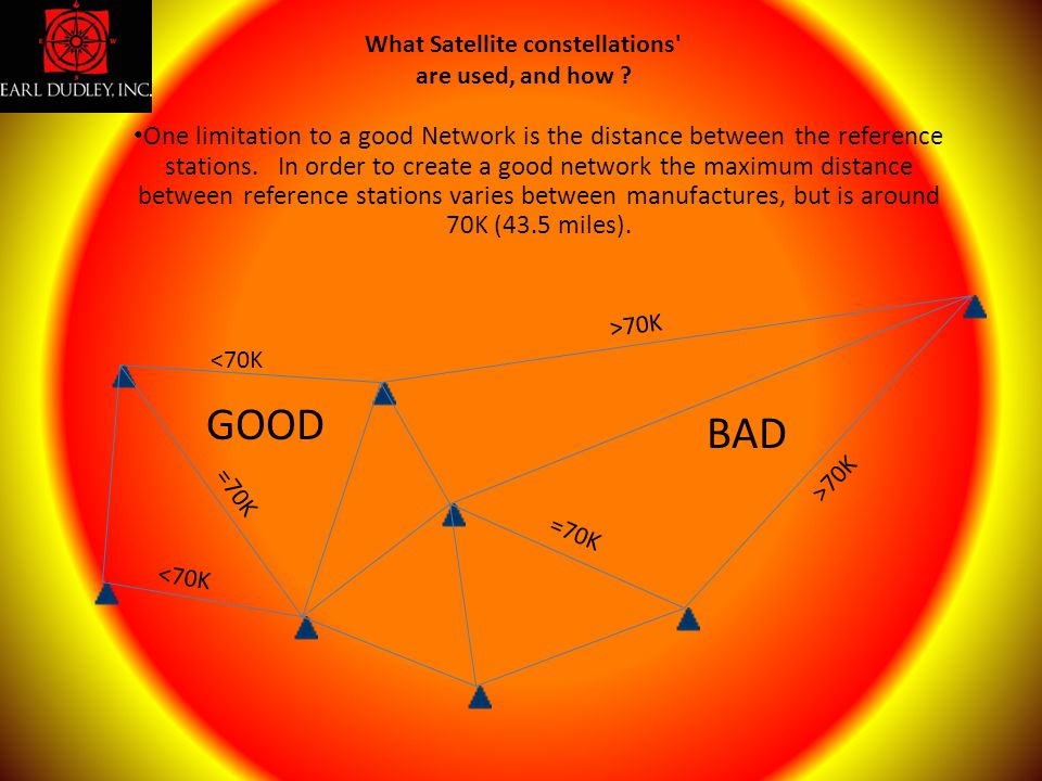 What Satellite constellations are used, and how