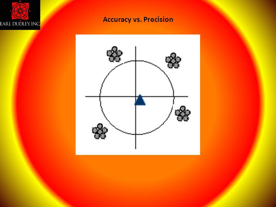 Accuracy vs. Precision