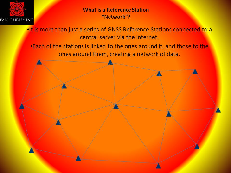 What is a Reference Station Network