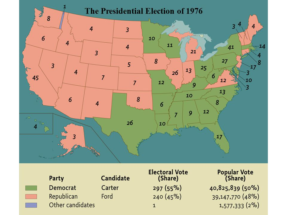 The Presidential Election of 1976 • pg. 1046