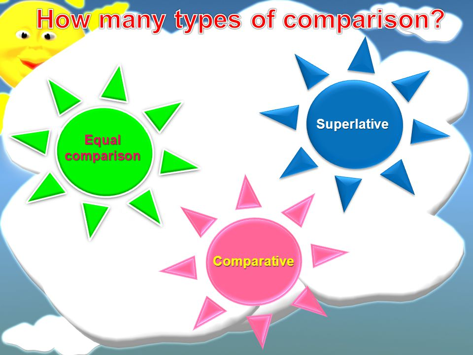 How many types of comparison