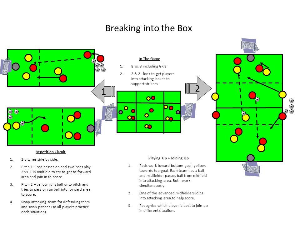 Breaking into the Box 2 1 In The Game 8 vs. 8 including GK's