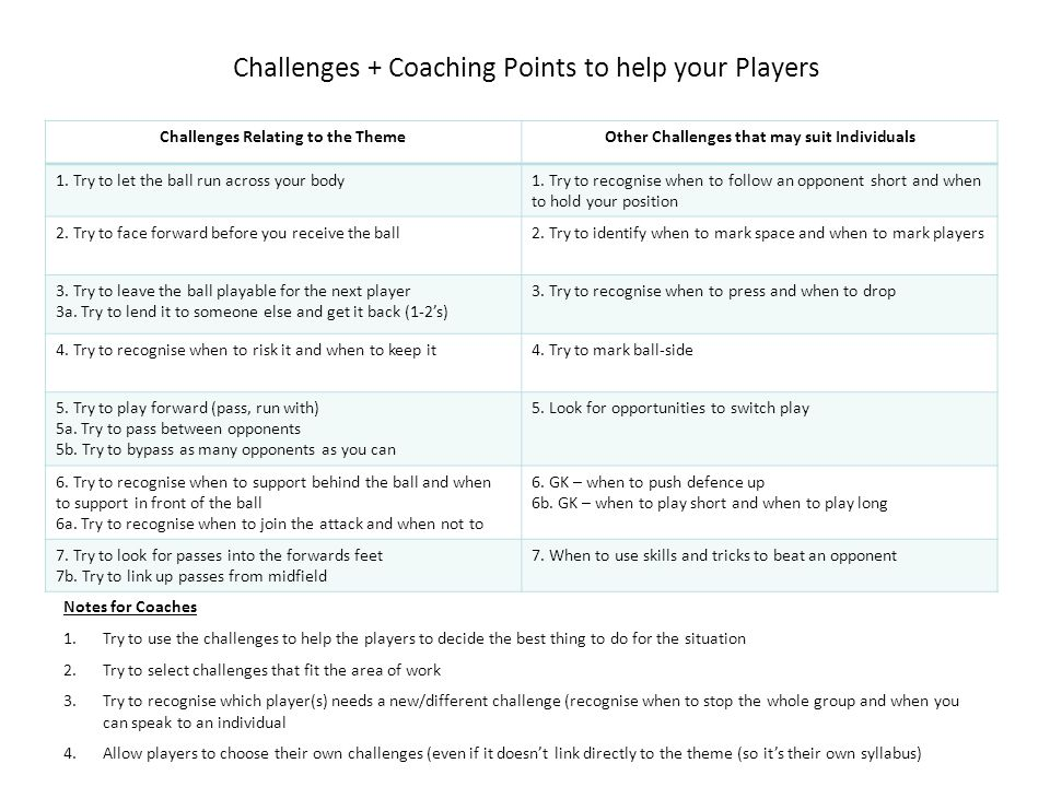 Challenges + Coaching Points to help your Players