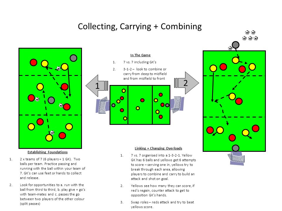 Collecting, Carrying + Combining