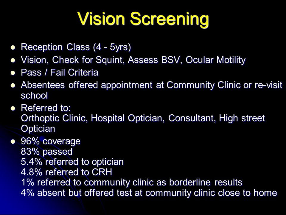 Vision Screening Reception Class (4 - 5yrs)