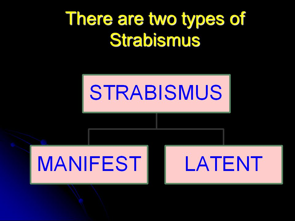 There are two types of Strabismus