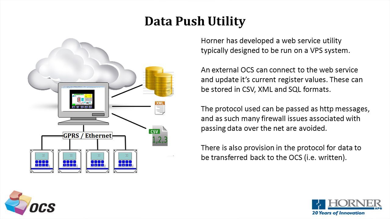 Data Push Utility Horner has developed a web service utility typically designed to be run on a VPS system.