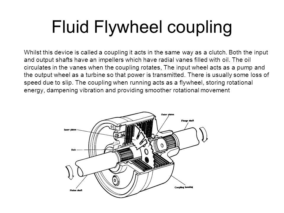 Fluid Flywheel coupling