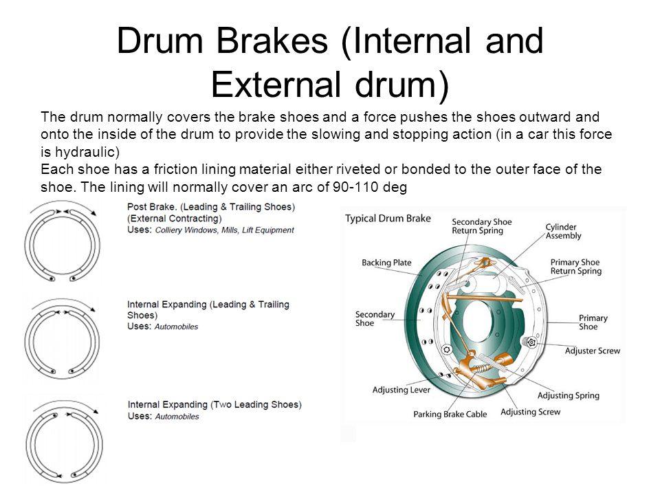 Drum Brakes (Internal and External drum)