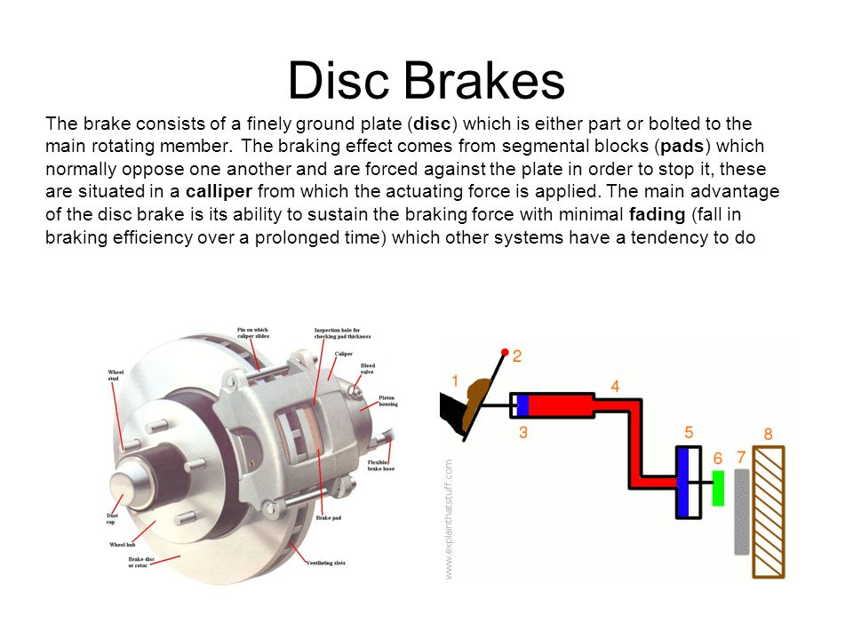 Disc Brakes The brake consists of a finely ground plate (disc) which is either part or bolted to the.