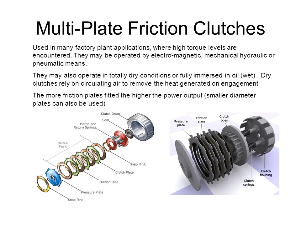 Multi-Plate Friction Clutches