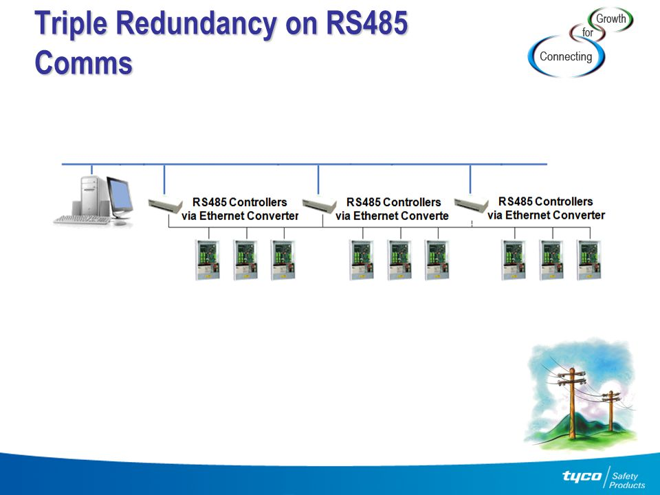 Triple Redundancy on RS485 Comms
