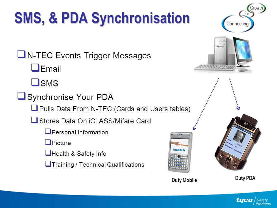 SMS, & PDA Synchronisation