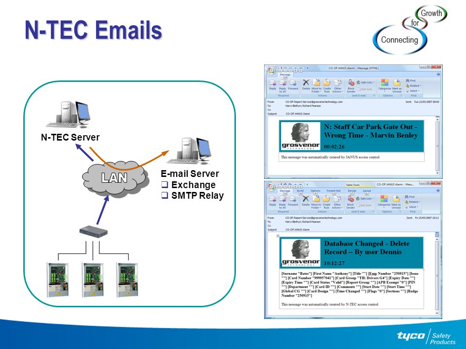 N-TEC Emails N-TEC Server E-mail Server Exchange SMTP Relay LAN