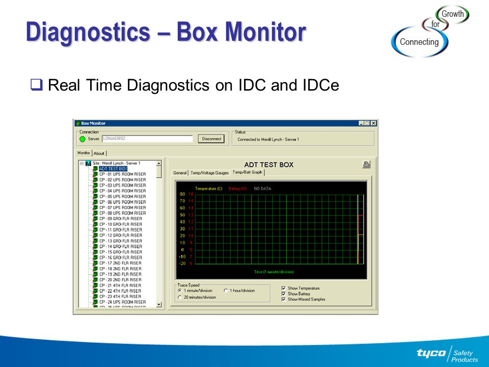 Diagnostics – Box Monitor