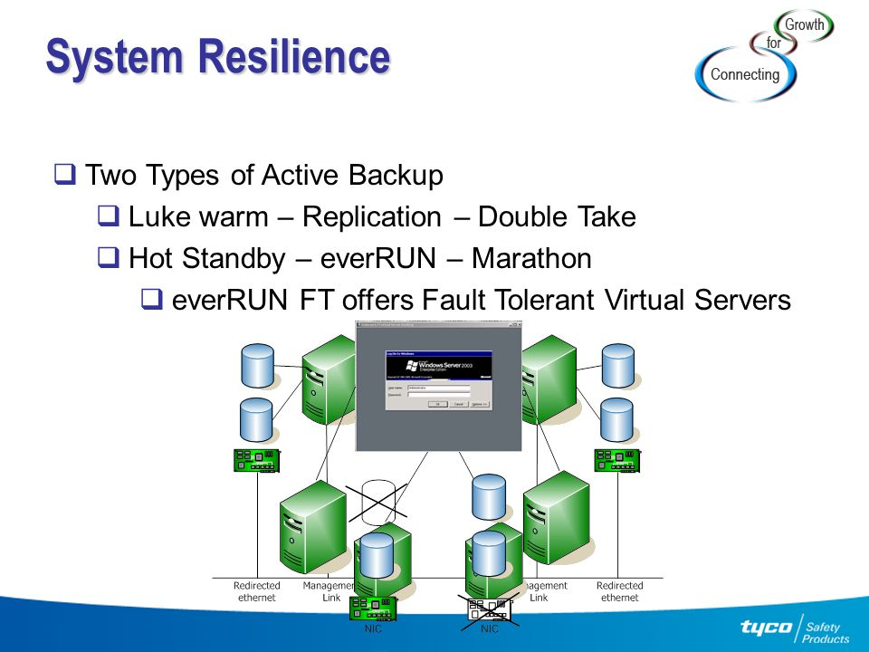 System Resilience Two Types of Active Backup