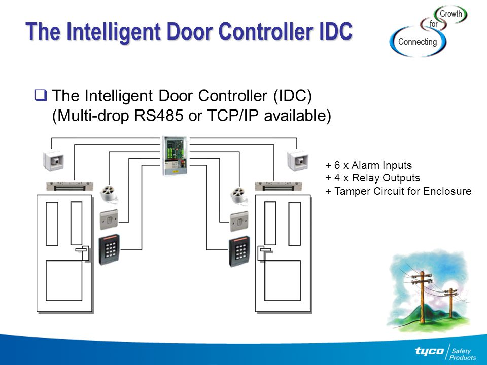 The Intelligent Door Controller IDC