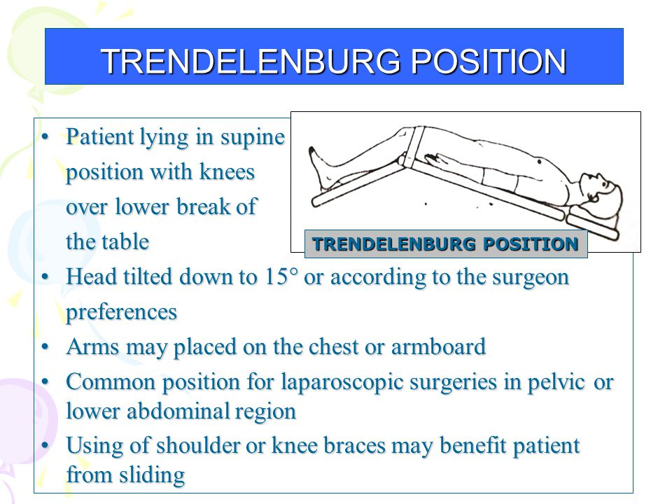 TRENDELENBURG POSITION