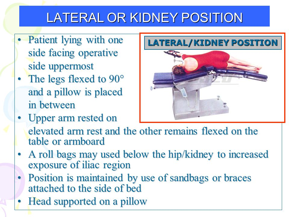 LATERAL OR KIDNEY POSITION