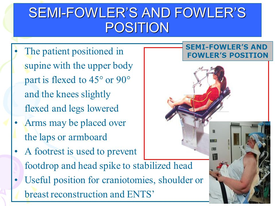 SEMI-FOWLER'S AND FOWLER'S POSITION