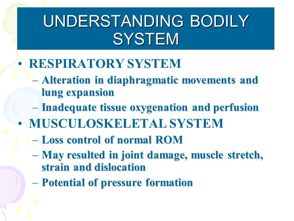UNDERSTANDING BODILY SYSTEM