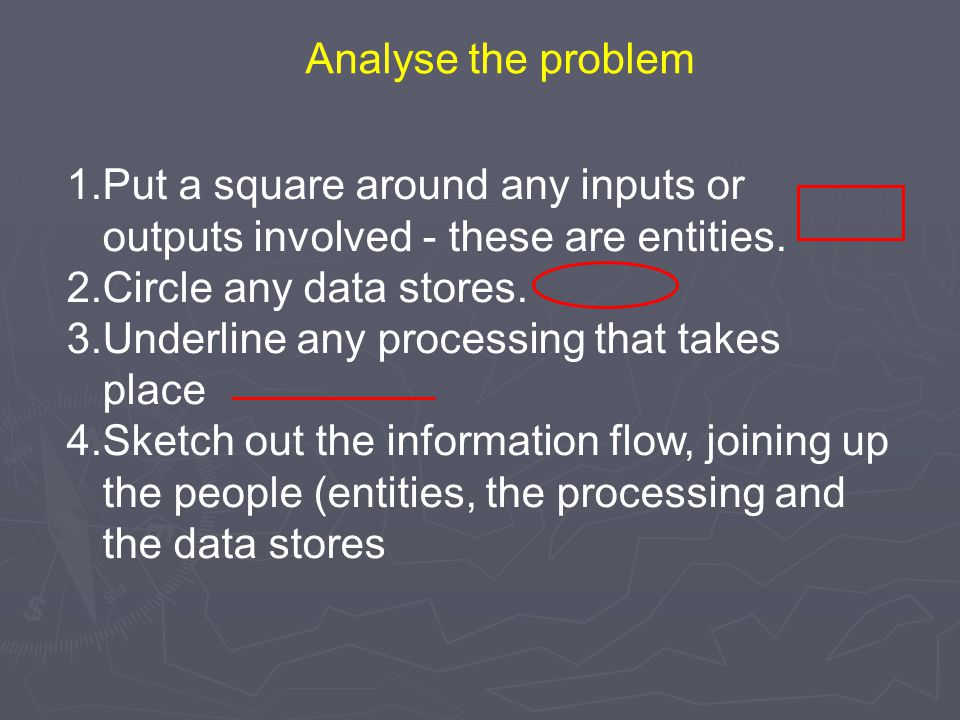 Analyse the problem Put a square around any inputs or outputs involved - these are entities. Circle any data stores.