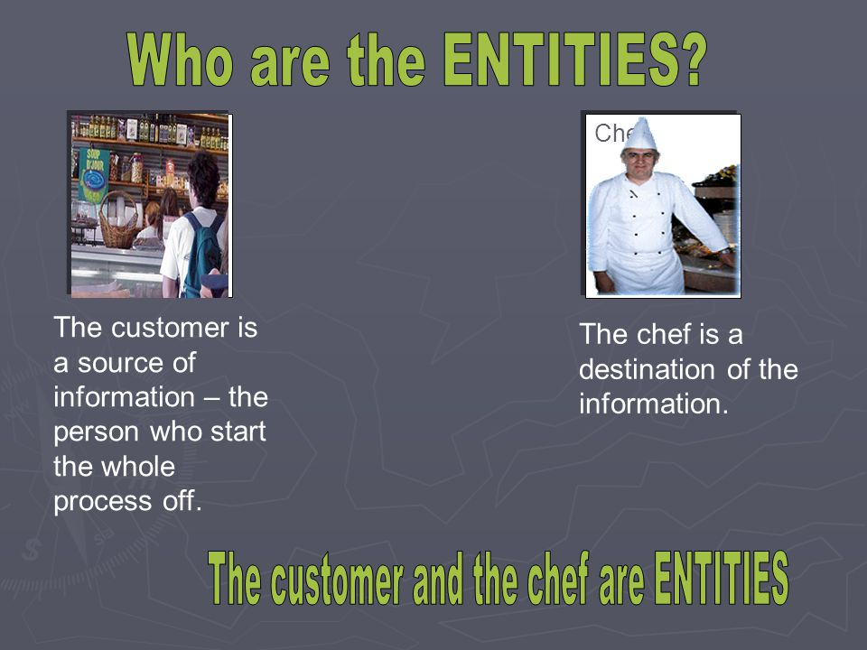 The customer and the chef are ENTITIES
