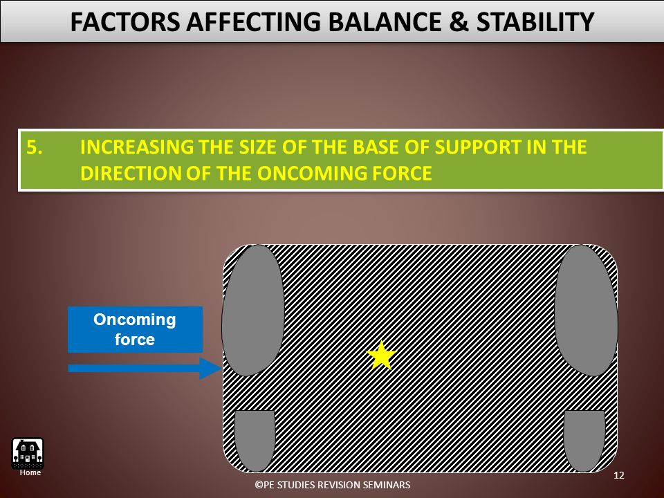 FACTORS AFFECTING BALANCE & STABILITY