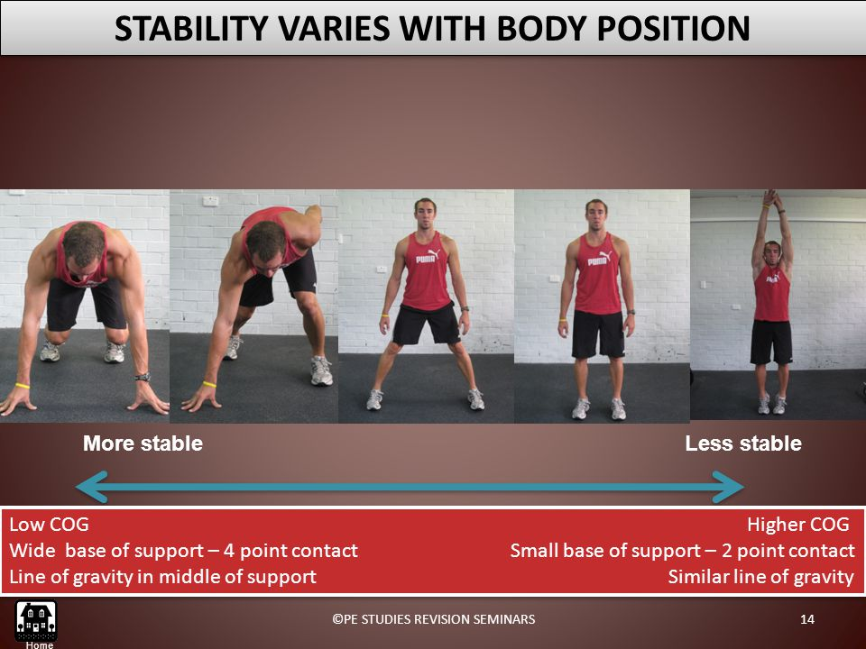 STABILITY VARIES WITH BODY POSITION