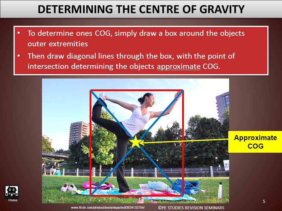 DETERMINING THE CENTRE OF GRAVITY