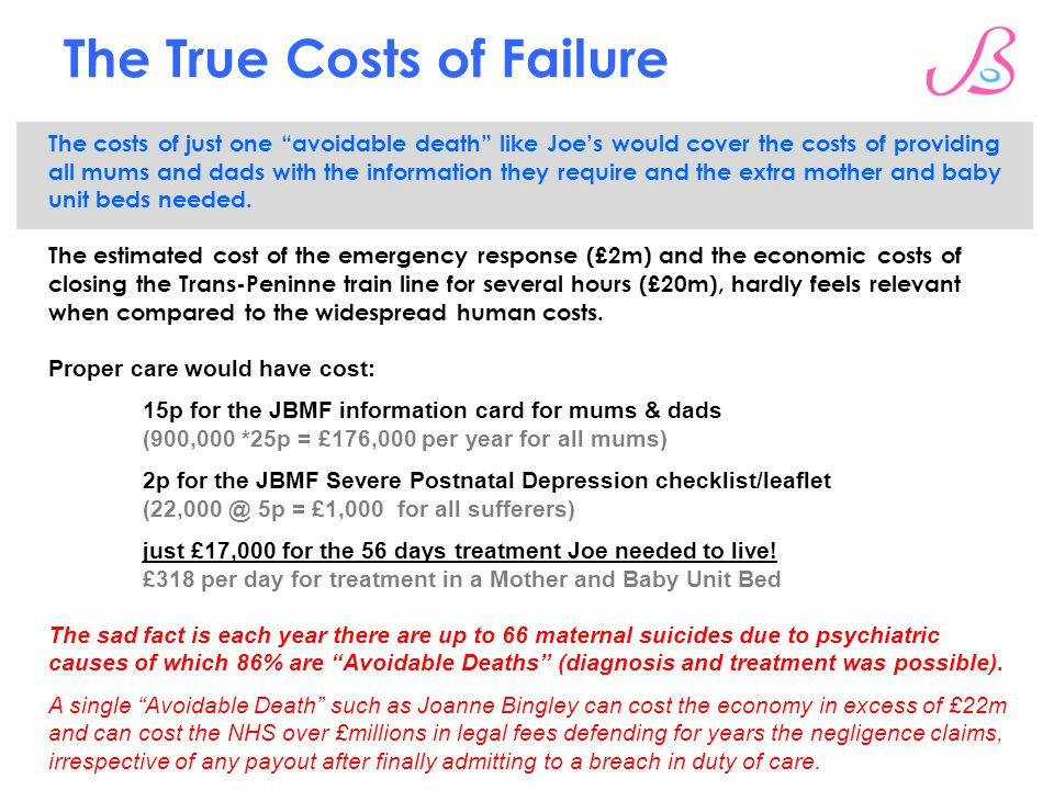 The True Costs of Failure