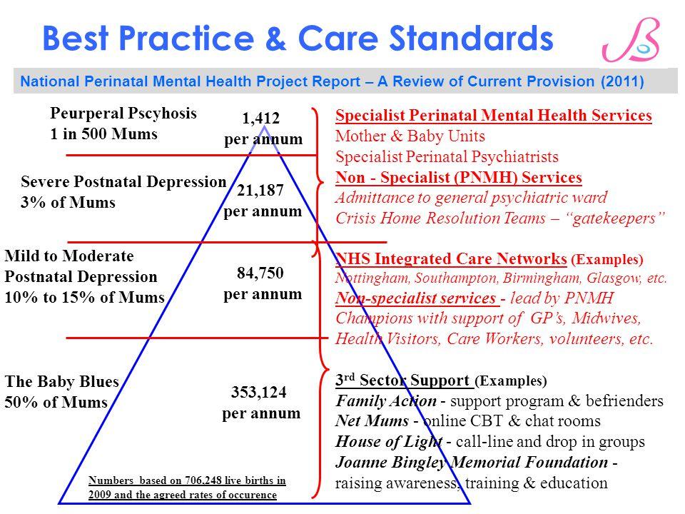 Best Practice & Care Standards