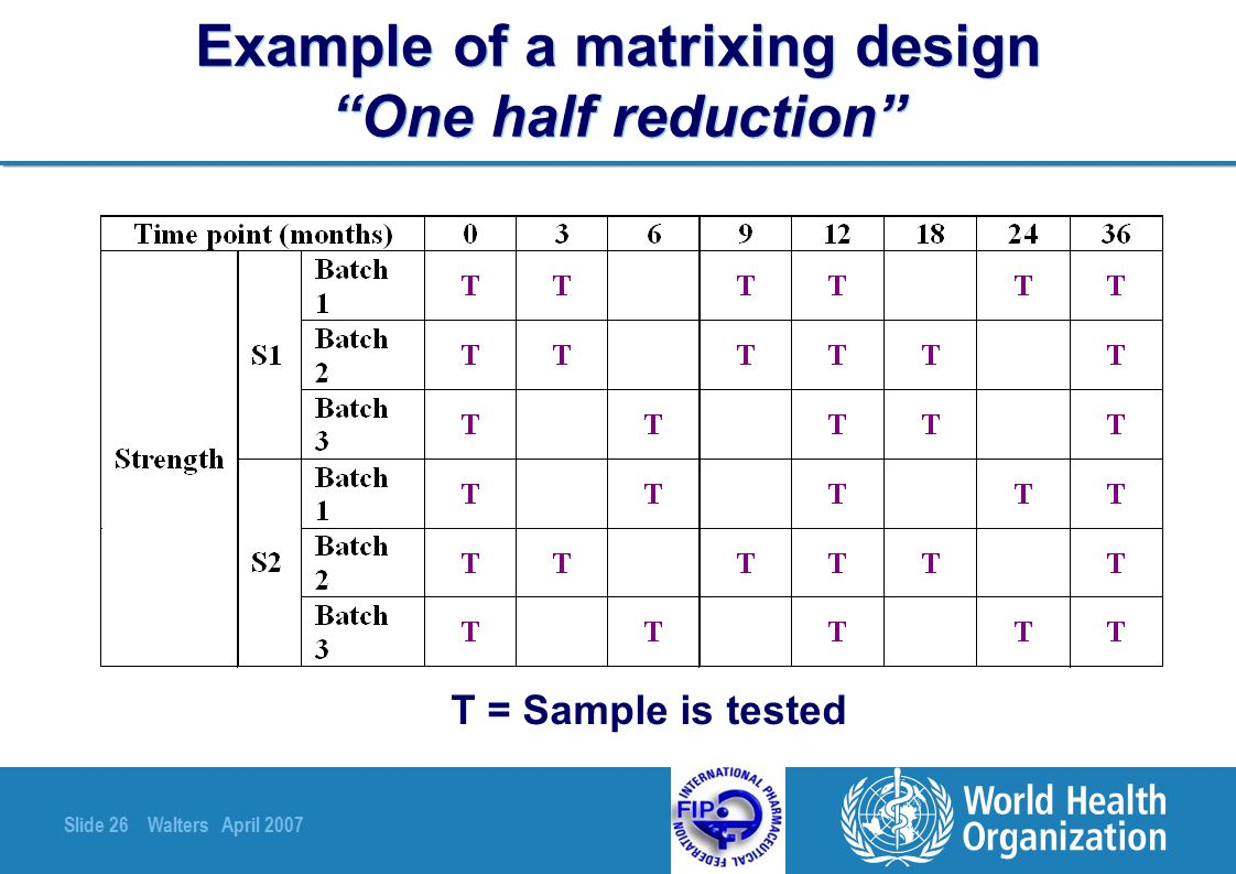 Example of a matrixing design One half reduction