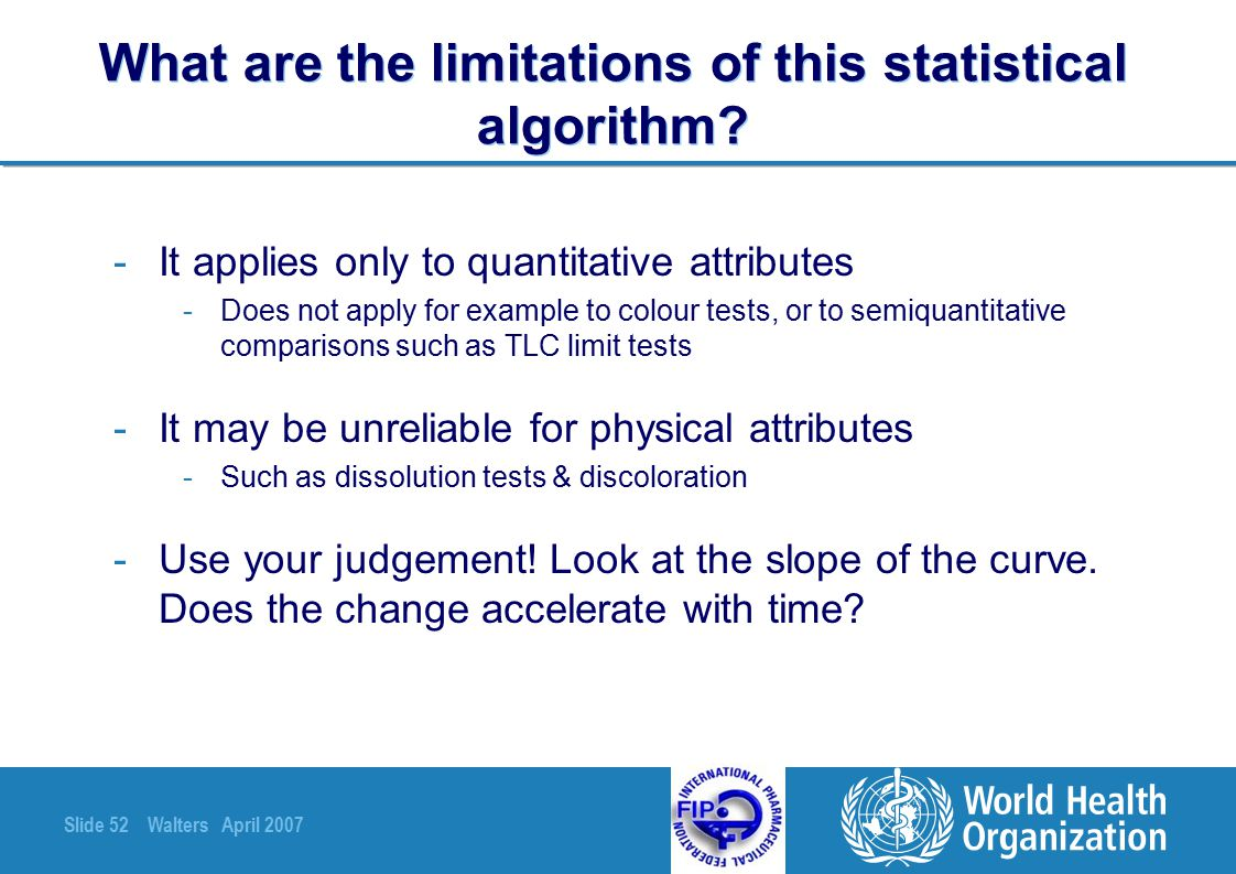 What are the limitations of this statistical algorithm