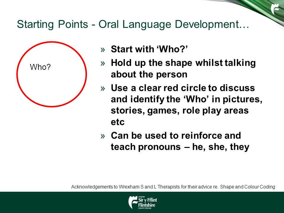 Starting Points - Oral Language Development…