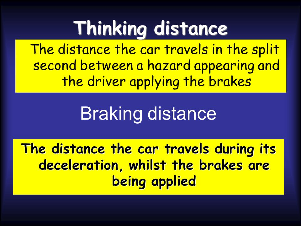Thinking distance Braking distance