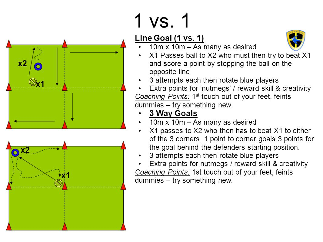 1 vs. 1 Line Goal (1 vs. 1) x2 3 Way Goals x1 x2 x1