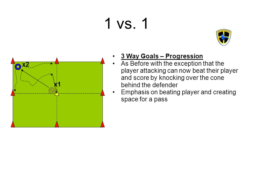 1 vs. 1 3 Way Goals – Progression