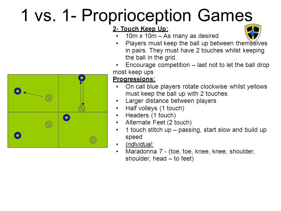 1 vs. 1- Proprioception Games