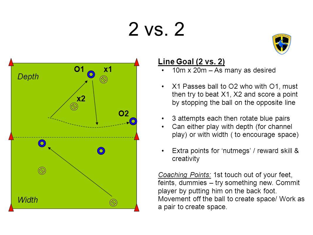 2 vs. 2 Line Goal (2 vs. 2) O1 x1 Depth x2 O2 Width