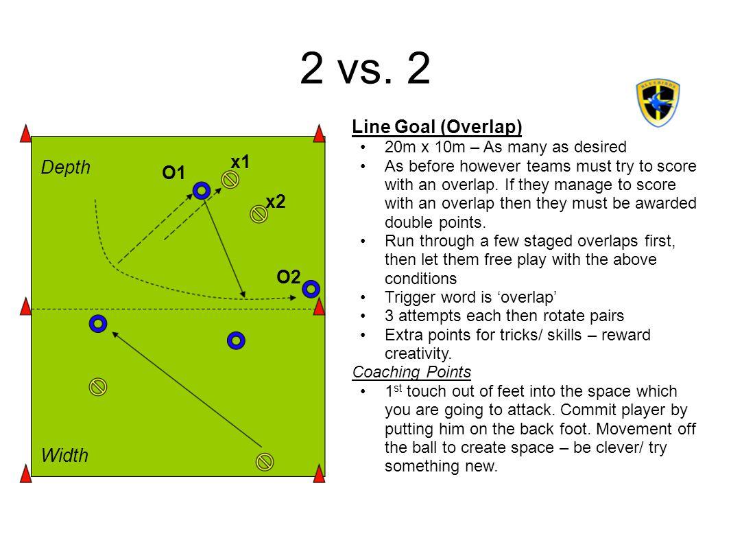 2 vs. 2 Line Goal (Overlap) x1 Depth O1 x2 O2 Width